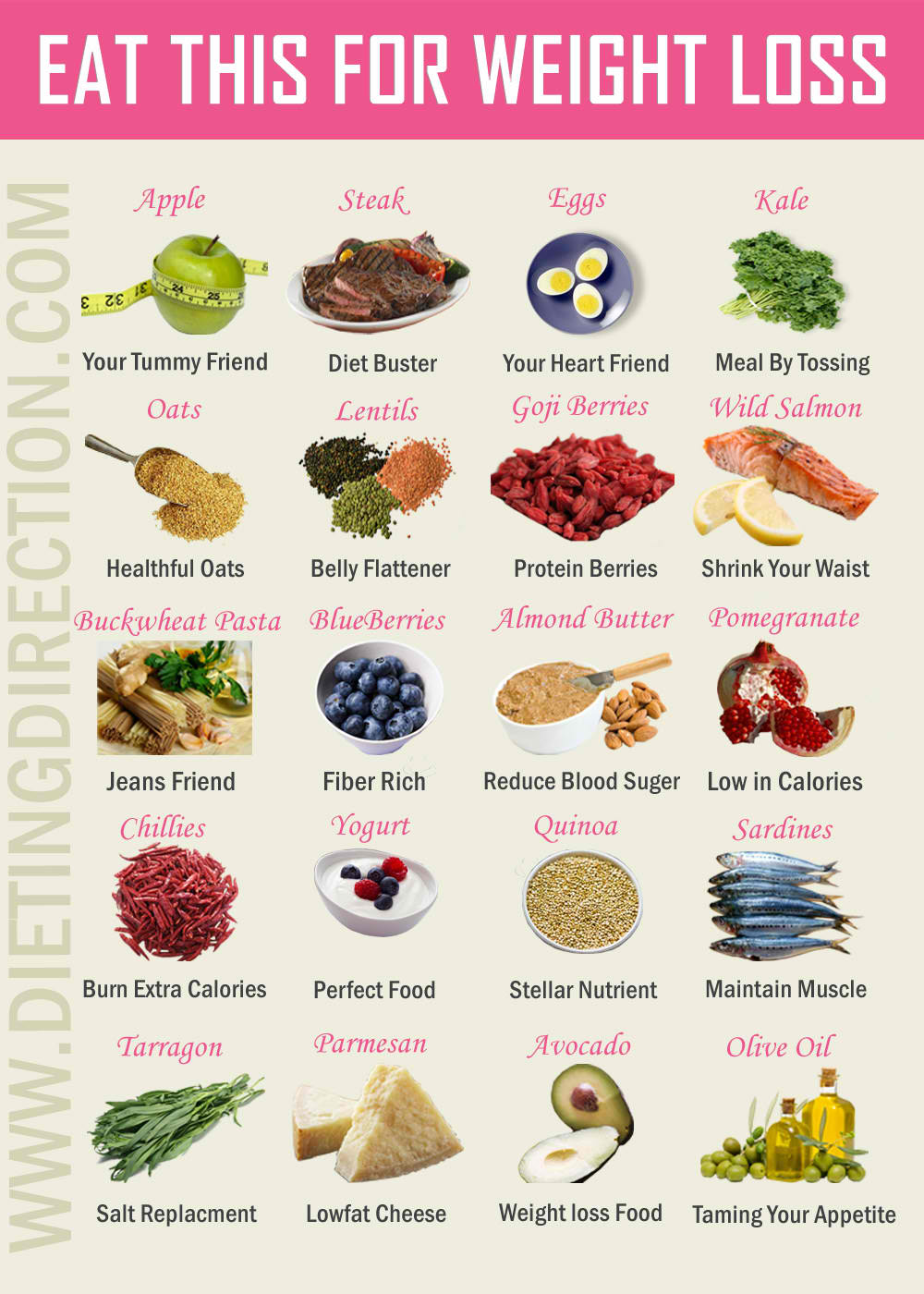 Low Calorie Food Lists for Weight Loss- Weight-loss Food Guide